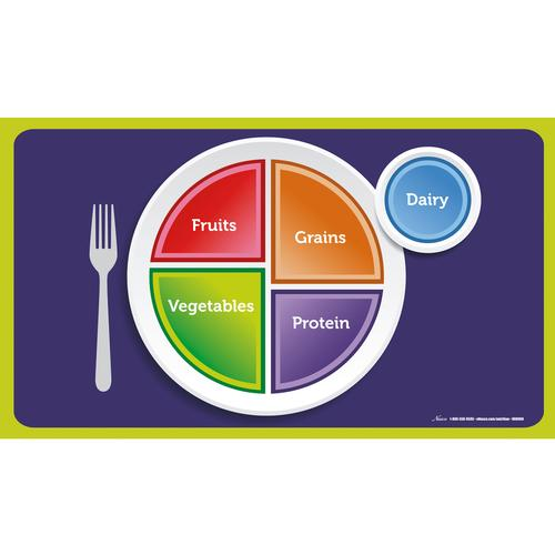 MyPlate Cling Place Mats, 1018317 [W44791CPM], Obesity and Eating Disorders Education