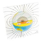 Earth Layer Model with Seismic Waves, 1017593 [U70010], Globes