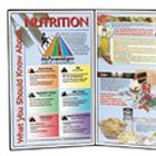 What You Should Know About Nutrition, 3004619 [W43060], Nutrition Education