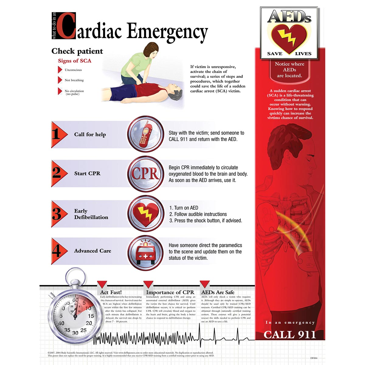 emt cardiovascular emergencies quiz
