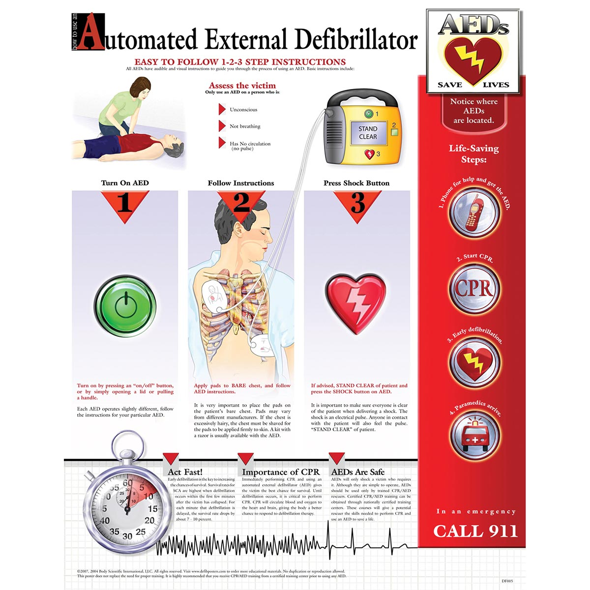 How to Use an AED Chart - Laminated - DF005L - BLS and CPR ...