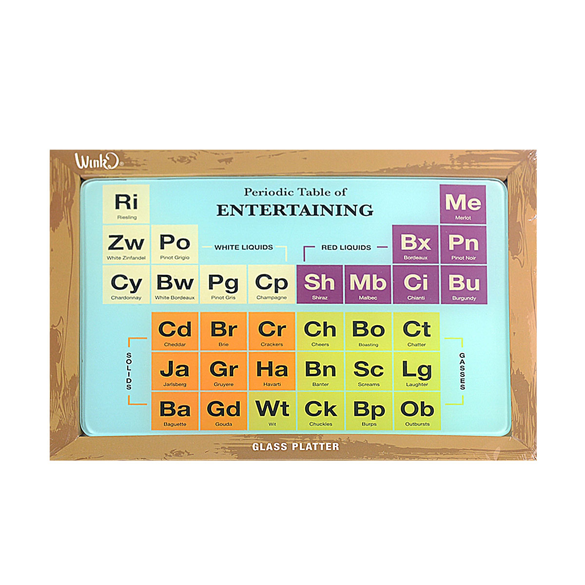 Geek gifts chemistry gifts nerd gifts chemist gifts periodic table of entertaining glass platter gamestrikefo Gallery