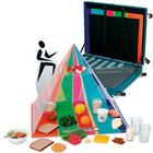 3-D Pyramid with 2005 Food Guidelines Kit & Carrying Case,W99972